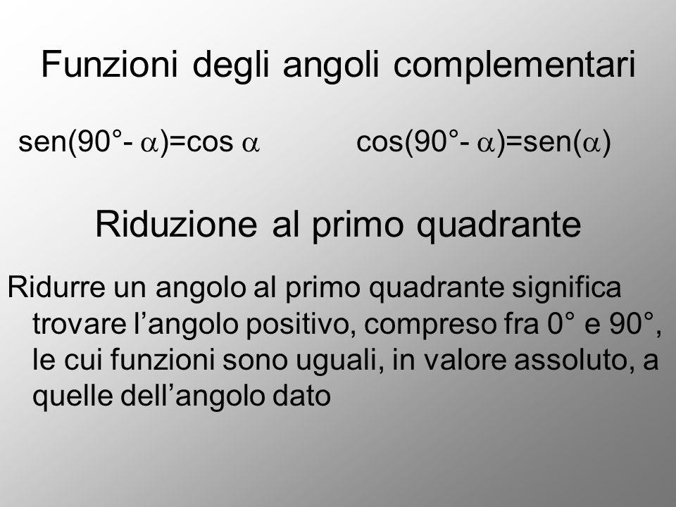 Funzioni degli angoli complementari sen(90°-  )=cos  cos(90°-  )=sen(  ) Riduzione al primo quadrante Ridurre un angolo al primo quadrante signifi