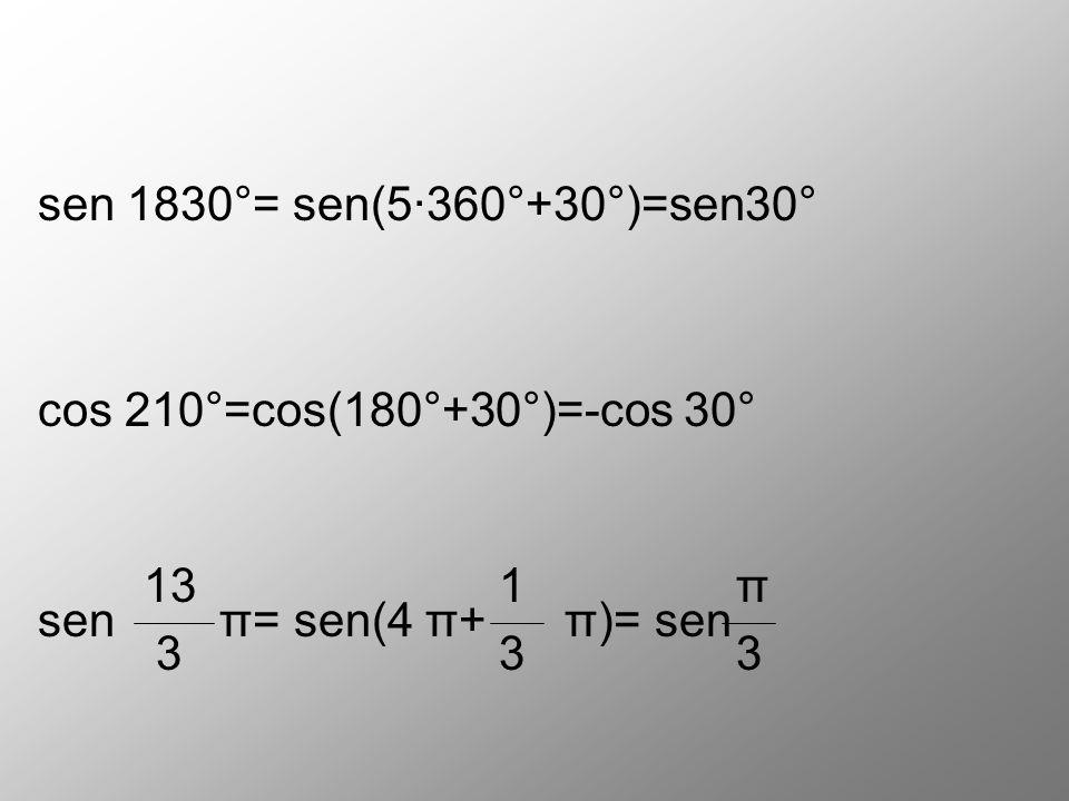 sen 1830°= sen(5∙360°+30°)=sen30° cos 210°=cos(180°+30°)=-cos 30° 13 1 π sen π= sen(4 π+ π)= sen 3 3 3