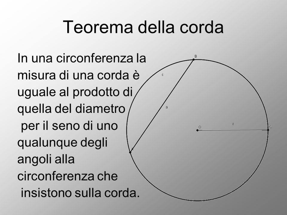 Teorema della corda In una circonferenza la misura di una corda è uguale al prodotto di quella del diametro per il seno di uno qualunque degli angoli