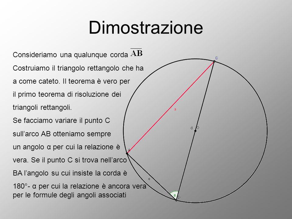 Dimostrazione Consideriamo una qualunque corda Costruiamo il triangolo rettangolo che ha a come cateto. Il teorema è vero per il primo teorema di riso