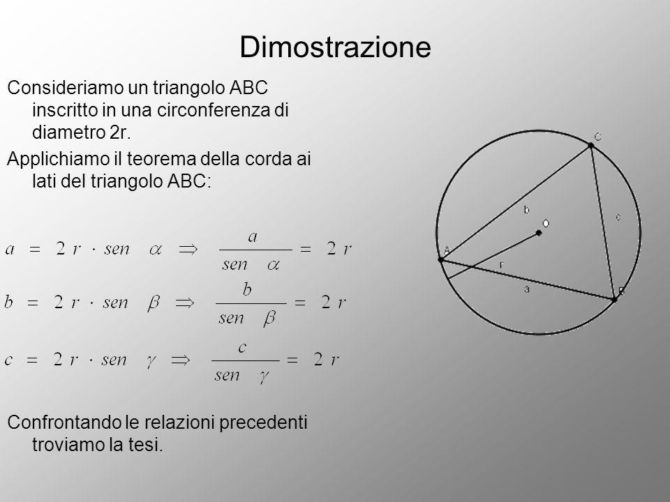 Dimostrazione Consideriamo un triangolo ABC inscritto in una circonferenza di diametro 2r. Applichiamo il teorema della corda ai lati del triangolo AB