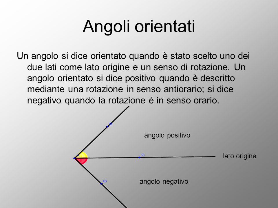Angoli orientati Un angolo si dice orientato quando è stato scelto uno dei due lati come lato origine e un senso di rotazione. Un angolo orientato si