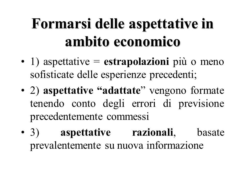 """Formarsi delle aspettative in ambito economico 1) aspettative = estrapolazioni più o meno sofisticate delle esperienze precedenti; 2) aspettative """"ada"""