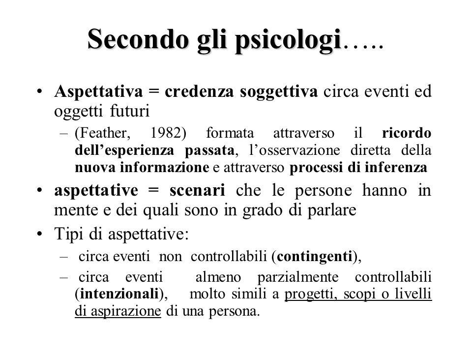 Secondo gli psicologi Secondo gli psicologi….. Aspettativa = credenza soggettiva circa eventi ed oggetti futuri –(Feather, 1982) formata attraverso il