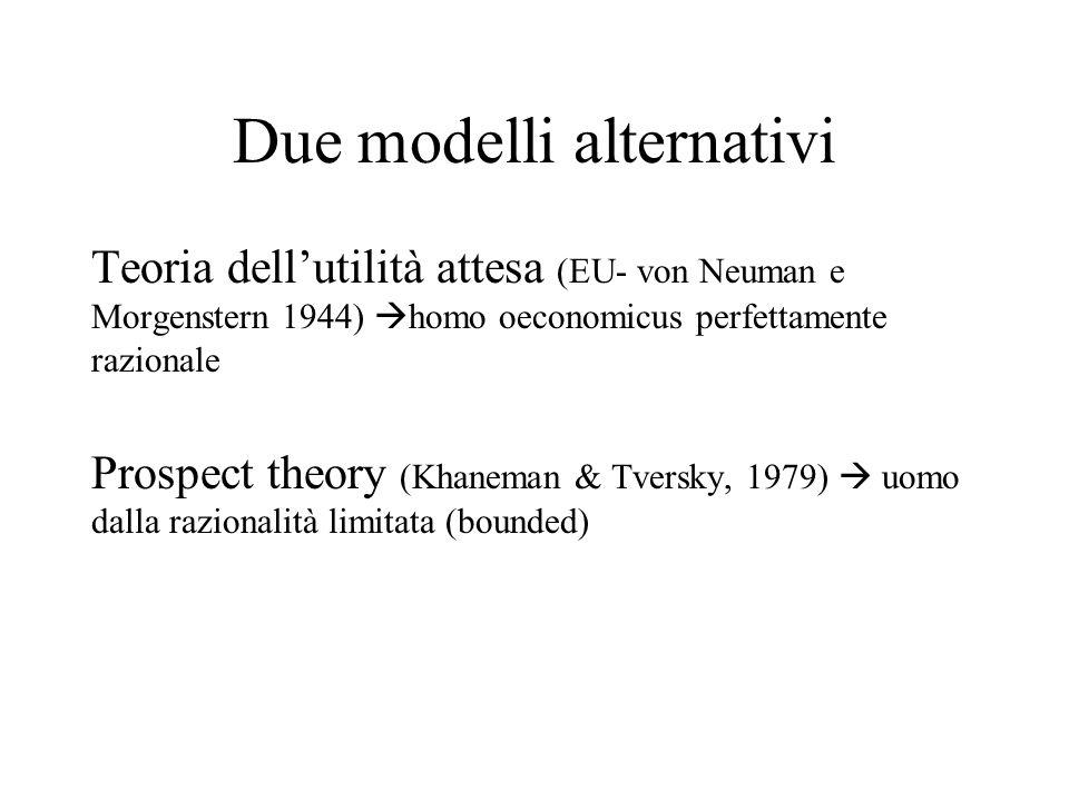 Due modelli alternativi Teoria dell'utilità attesa (EU- von Neuman e Morgenstern 1944)  homo oeconomicus perfettamente razionale Prospect theory (Khaneman & Tversky, 1979)  uomo dalla razionalità limitata (bounded)