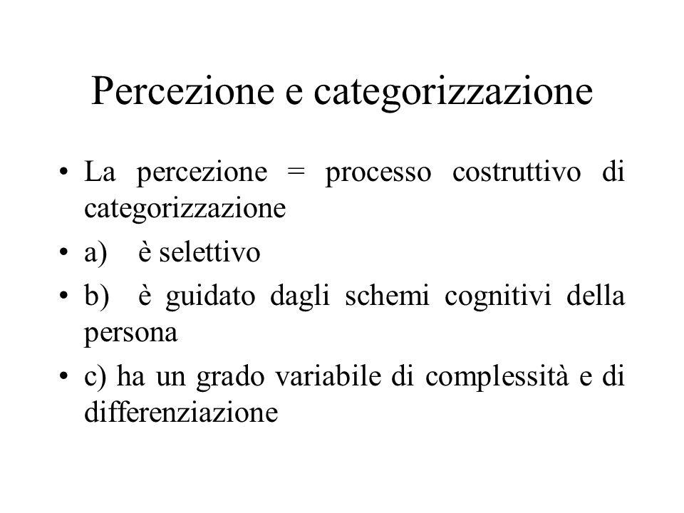 Percezione e categorizzazione La percezione = processo costruttivo di categorizzazione a) è selettivo b) è guidato dagli schemi cognitivi della persona c) ha un grado variabile di complessità e di differenziazione