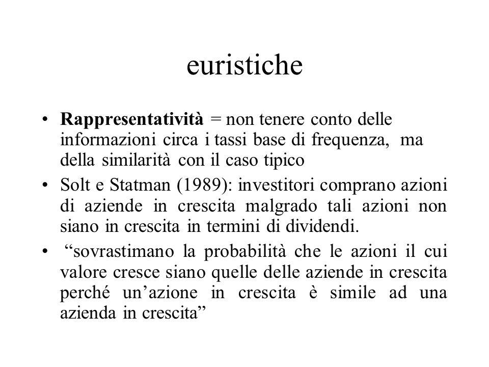 euristiche Rappresentatività = non tenere conto delle informazioni circa i tassi base di frequenza, ma della similarità con il caso tipico Solt e Stat