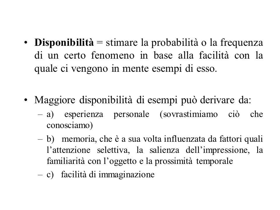 Disponibilità = stimare la probabilità o la frequenza di un certo fenomeno in base alla facilità con la quale ci vengono in mente esempi di esso. Magg