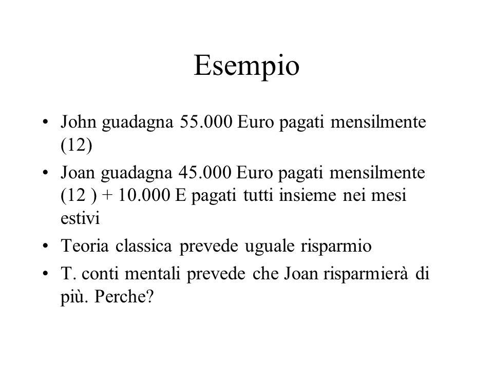 Esempio John guadagna 55.000 Euro pagati mensilmente (12) Joan guadagna 45.000 Euro pagati mensilmente (12 ) + 10.000 E pagati tutti insieme nei mesi estivi Teoria classica prevede uguale risparmio T.
