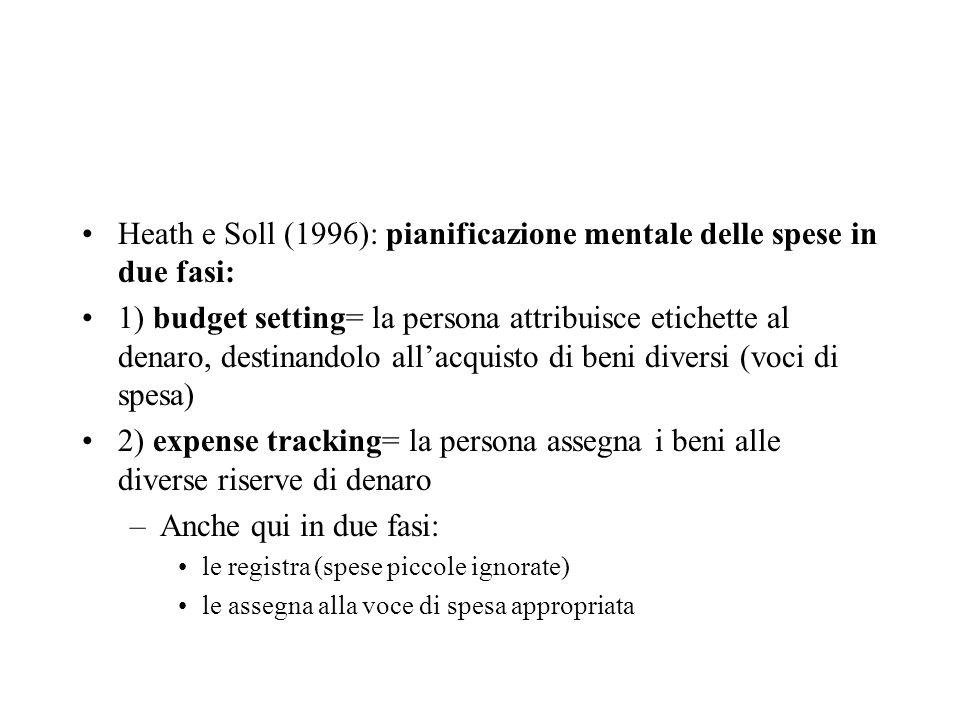 Heath e Soll (1996): pianificazione mentale delle spese in due fasi: 1) budget setting= la persona attribuisce etichette al denaro, destinandolo all'acquisto di beni diversi (voci di spesa) 2) expense tracking= la persona assegna i beni alle diverse riserve di denaro –Anche qui in due fasi: le registra (spese piccole ignorate) le assegna alla voce di spesa appropriata