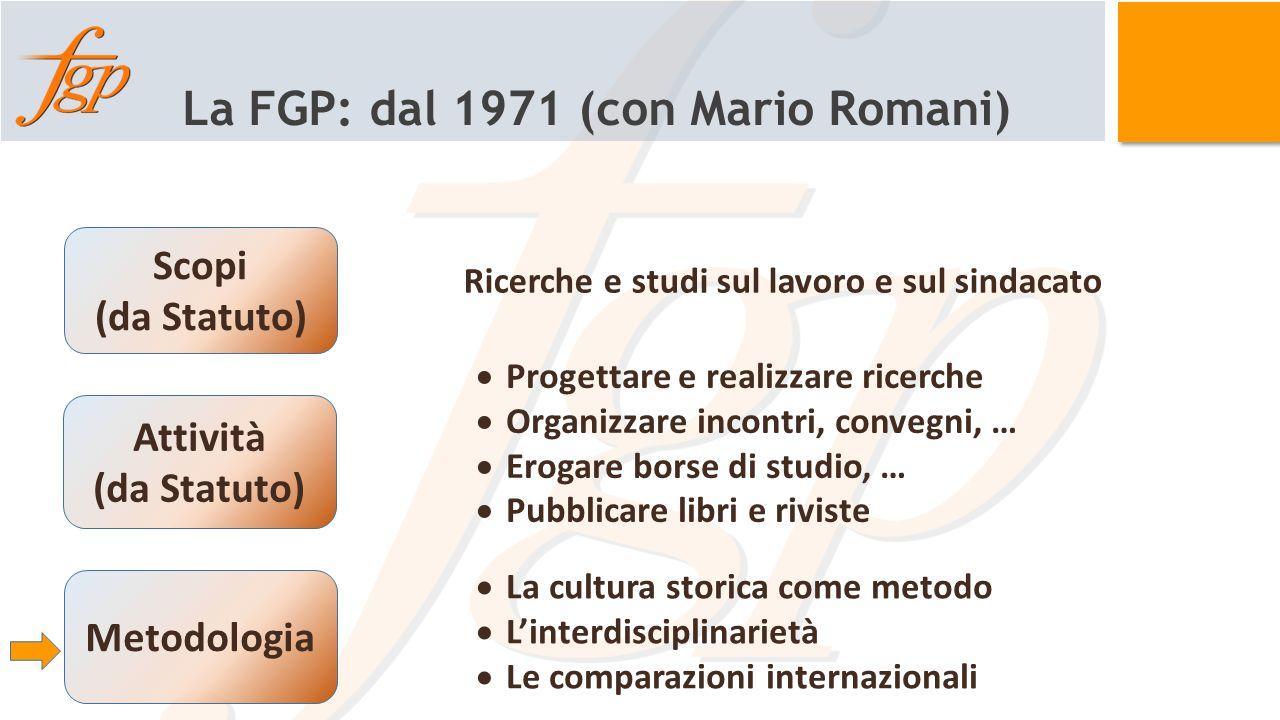 La FGP: dal 1971 (con Mario Romani) Scopi (da Statuto) Attività (da Statuto) Metodologia Ricerche e studi sul lavoro e sul sindacato  Progettare e re