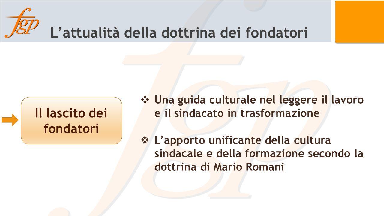 L'attualità della dottrina dei fondatori Il lascito dei fondatori  Una guida culturale nel leggere il lavoro e il sindacato in trasformazione  L'app
