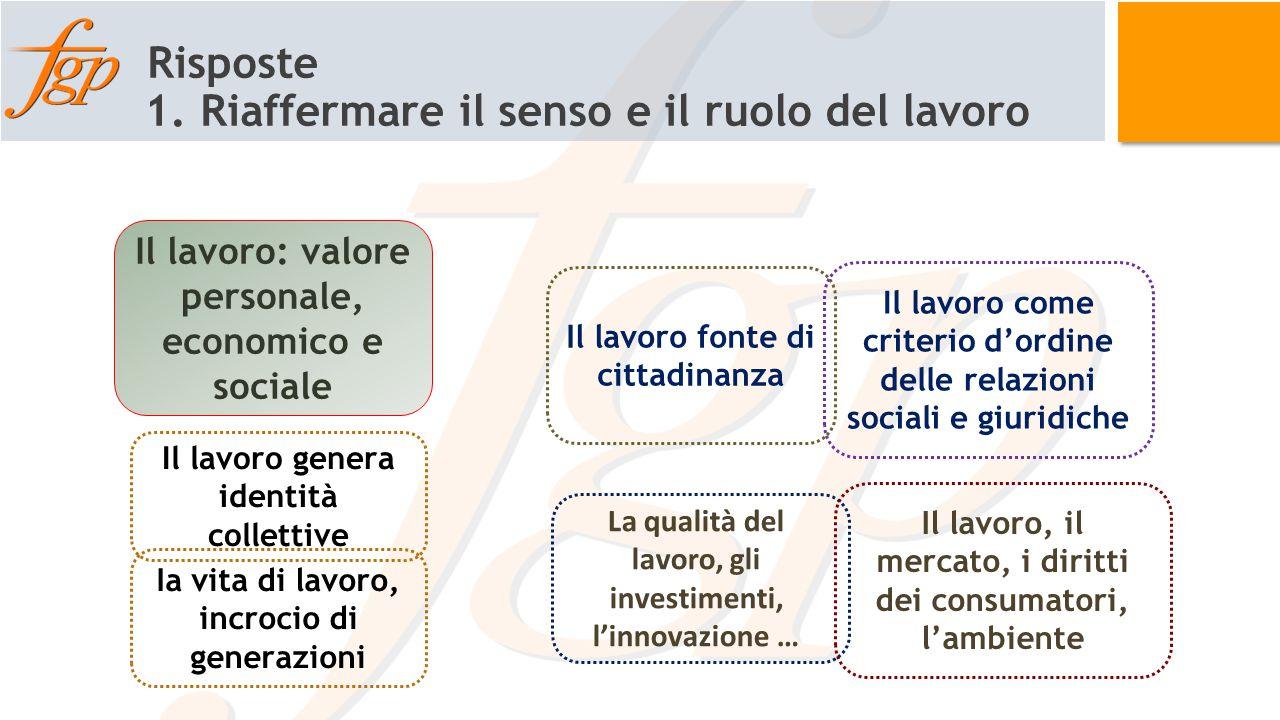 Risposte 1. Riaffermare il senso e il ruolo del lavoro Il lavoro: valore personale, economico e sociale Il lavoro fonte di cittadinanza Il lavoro come