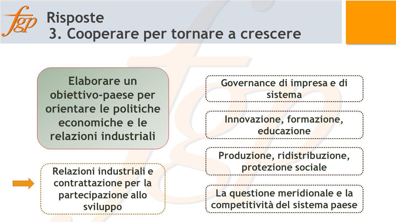 Risposte 3. Cooperare per tornare a crescere Elaborare un obiettivo-paese per orientare le politiche economiche e le relazioni industriali Governance