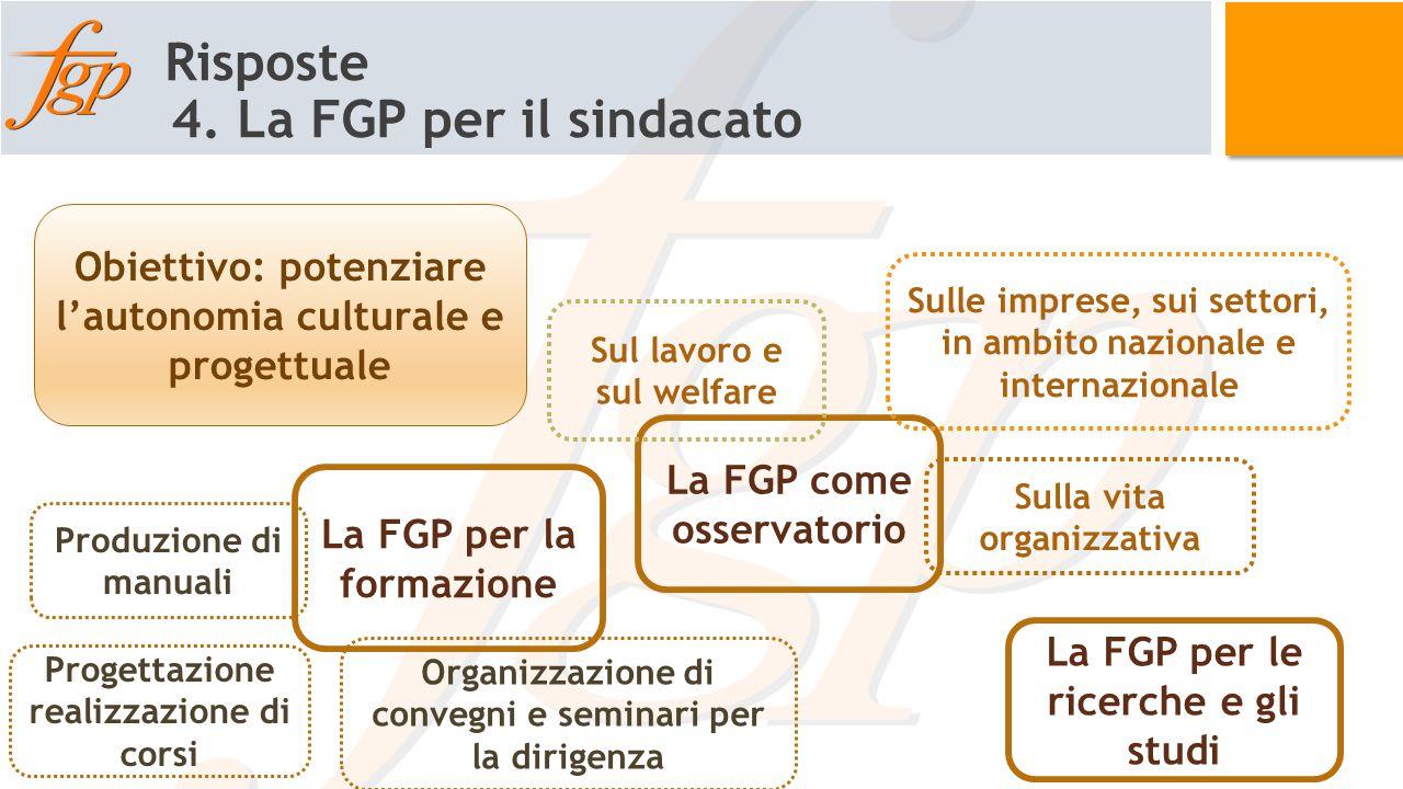 Risposte 4. La FGP per il sindacato Obiettivo: potenziare l'autonomia culturale e progettuale La FGP come osservatorio La FGP per le ricerche e gli st