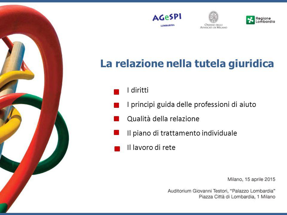 La relazione nella tutela giuridica I diritti I principi guida delle professioni di aiuto Qualità della relazione Il piano di trattamento individuale