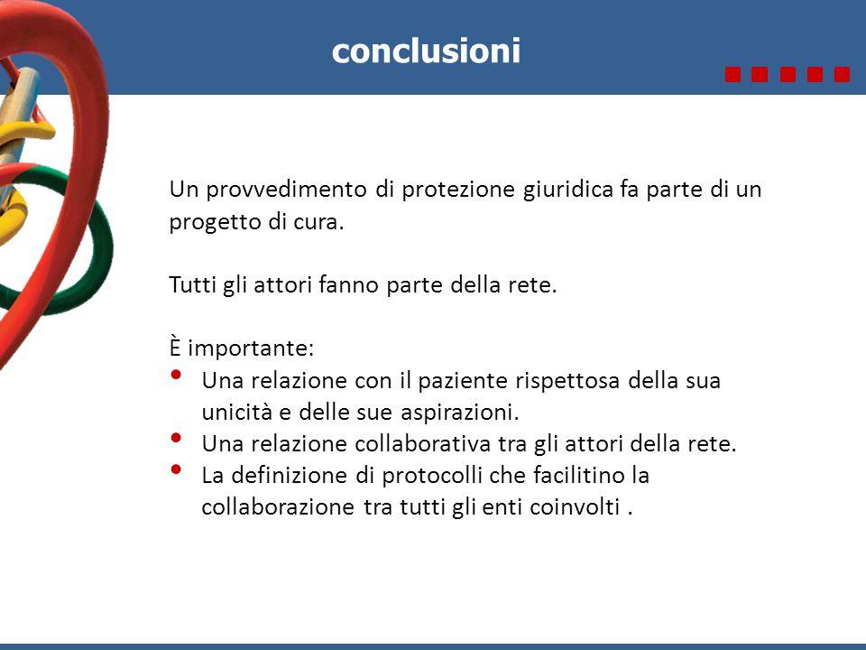 conclusioni Un provvedimento di protezione giuridica fa parte di un progetto di cura.