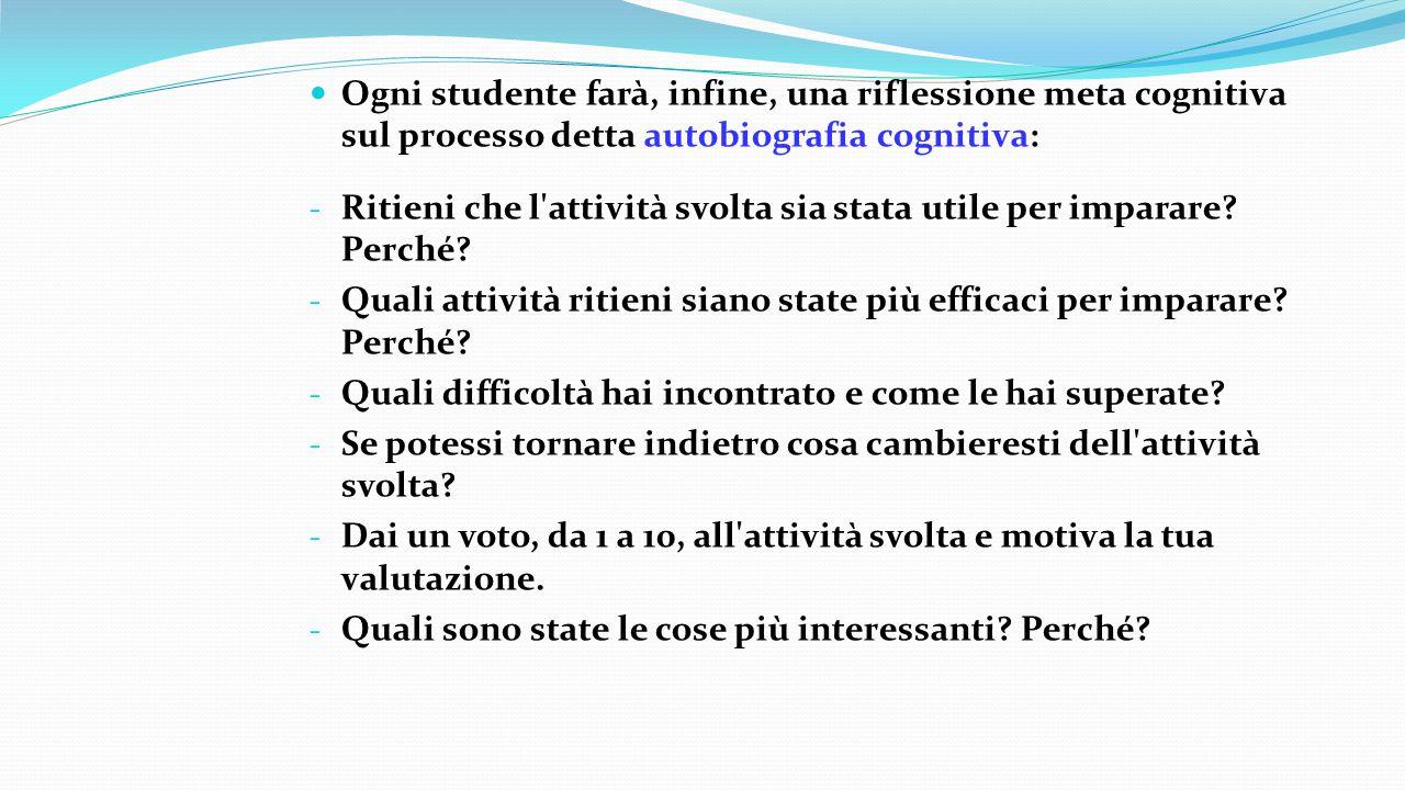 Ogni studente farà, infine, una riflessione meta cognitiva sul processo detta autobiografia cognitiva: - Ritieni che l'attività svolta sia stata utile