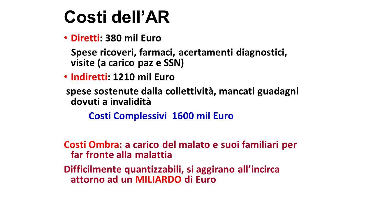 Costi dell'AR Diretti: 380 mil Euro Spese ricoveri, farmaci, acertamenti diagnostici, visite (a carico paz e SSN) Indiretti: 1210 mil Euro spese soste