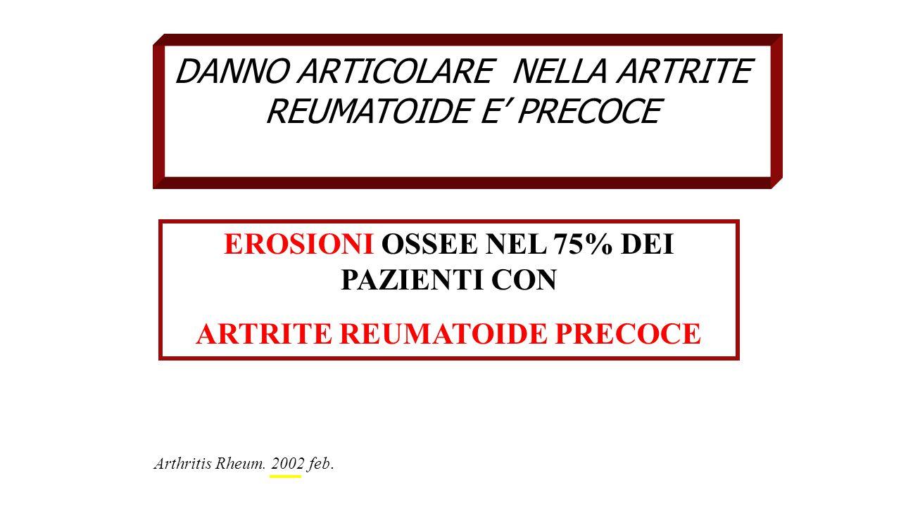 EROSIONI OSSEE NEL 75% DEI PAZIENTI CON ARTRITE REUMATOIDE PRECOCE Arthritis Rheum. 2002 feb. DANNO ARTICOLARE NELLA ARTRITE REUMATOIDE E' PRECOCE