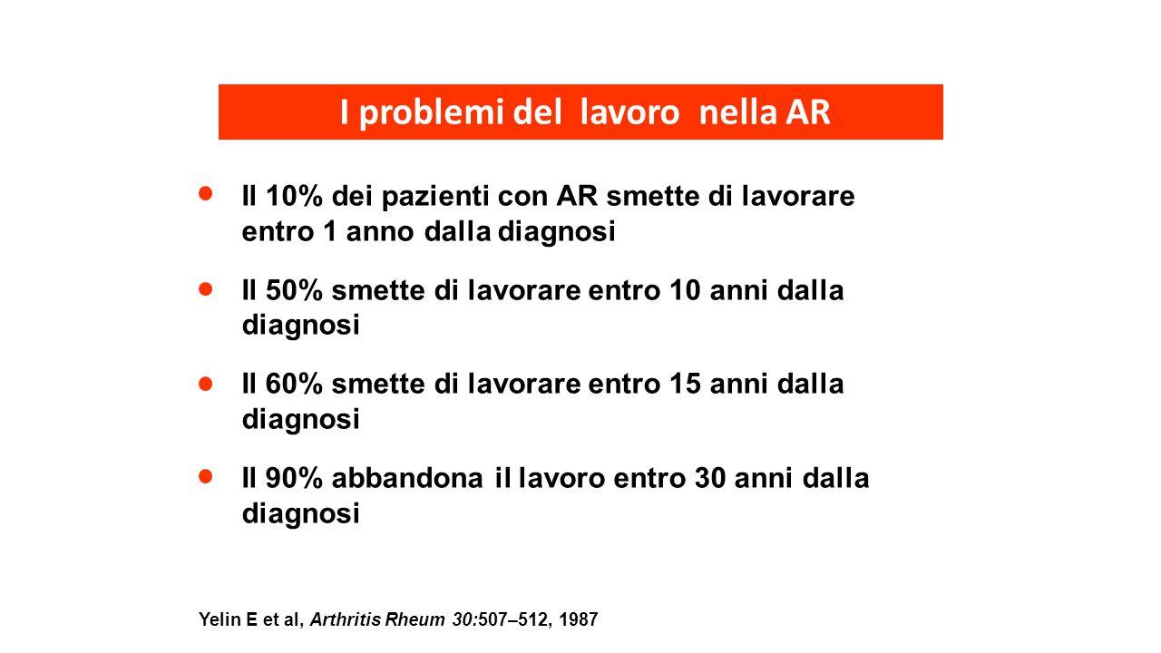 I problemi del lavoro nella AR Yelin E et al, Arthritis Rheum 30:507–512, 1987 Il 10% dei pazienti con AR smette di lavorare entro 1 anno dalla diagno