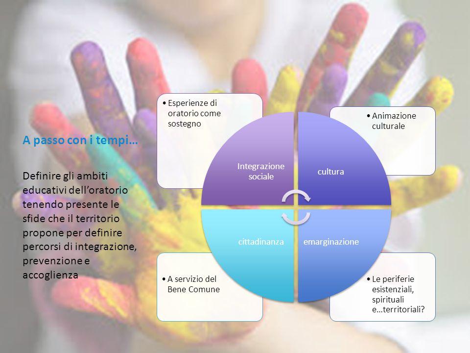Definire gli ambiti educativi dell'oratorio tenendo presente le sfide che il territorio propone per definire percorsi di integrazione, prevenzione e accoglienza A passo con i tempi… Le periferie esistenziali, spirituali e…territoriali.