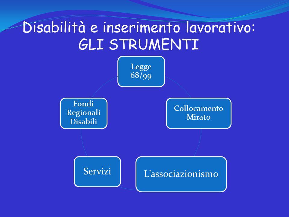 Disabilità e inserimento lavorativo: GLI STRUMENTI Legge 68/99 Collocamento Mirato L'associazionismo Servizi Fondi Regionali Disabili