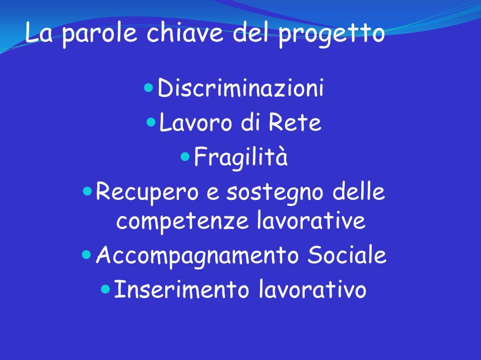 La parole chiave del progetto Discriminazioni Lavoro di Rete Fragilità Recupero e sostegno delle competenze lavorative Accompagnamento Sociale Inserimento lavorativo