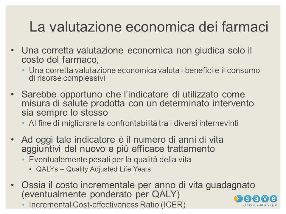 La valutazione economica dei farmaci Una corretta valutazione economica non giudica solo il costo del farmaco, Una corretta valutazione economica valu