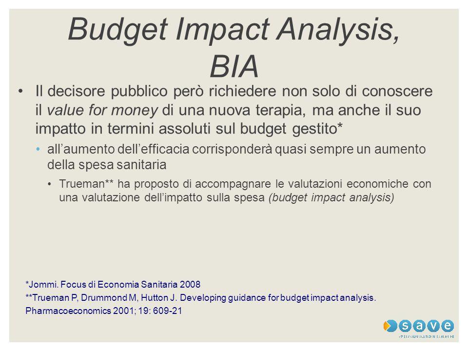 Budget Impact Analysis, BIA Il decisore pubblico però richiedere non solo di conoscere il value for money di una nuova terapia, ma anche il suo impatt
