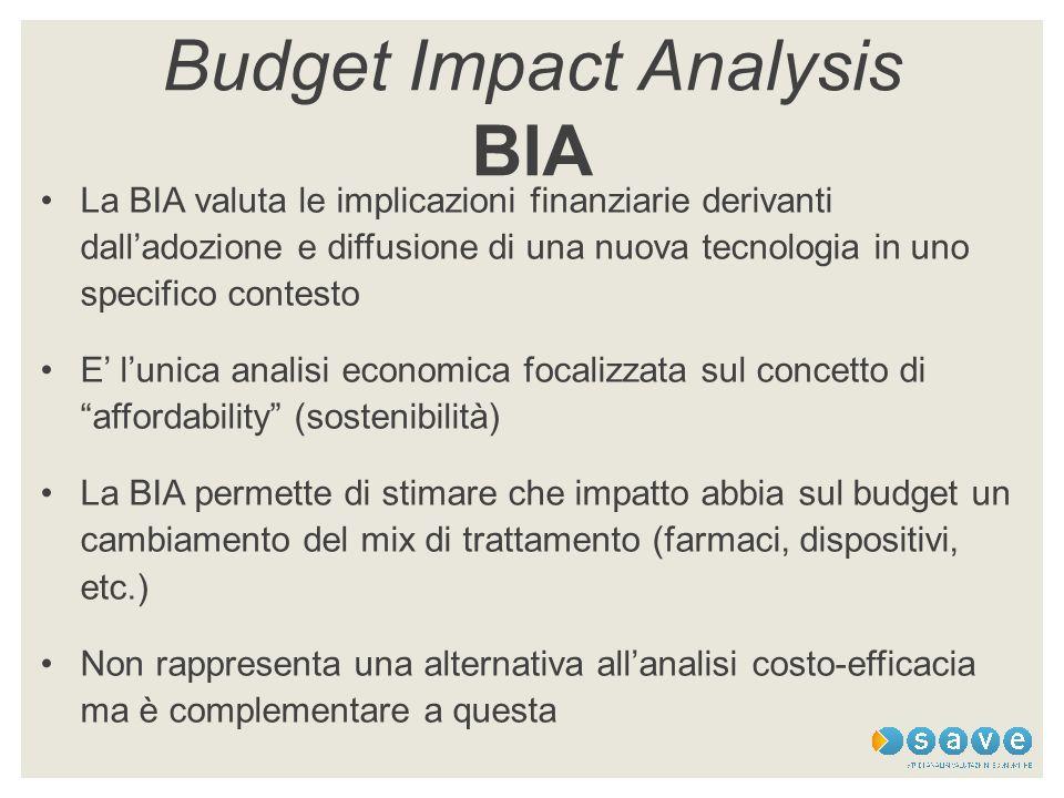 Budget Impact Analysis BIA La BIA valuta le implicazioni finanziarie derivanti dall'adozione e diffusione di una nuova tecnologia in uno specifico con