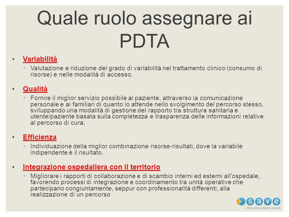 Quale ruolo assegnare ai PDTA Variabilità Valutazione e riduzione del grado di variabilità nel trattamento clinico (consumo di risorse) e nelle modali