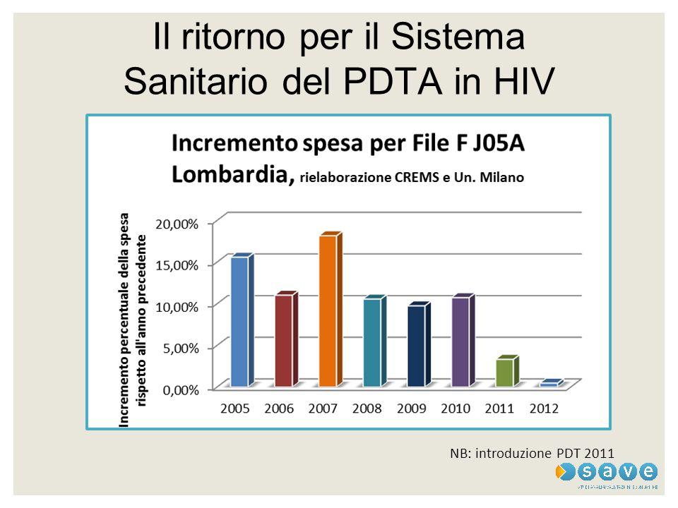 NB: introduzione PDT 2011 Il ritorno per il Sistema Sanitario del PDTA in HIV