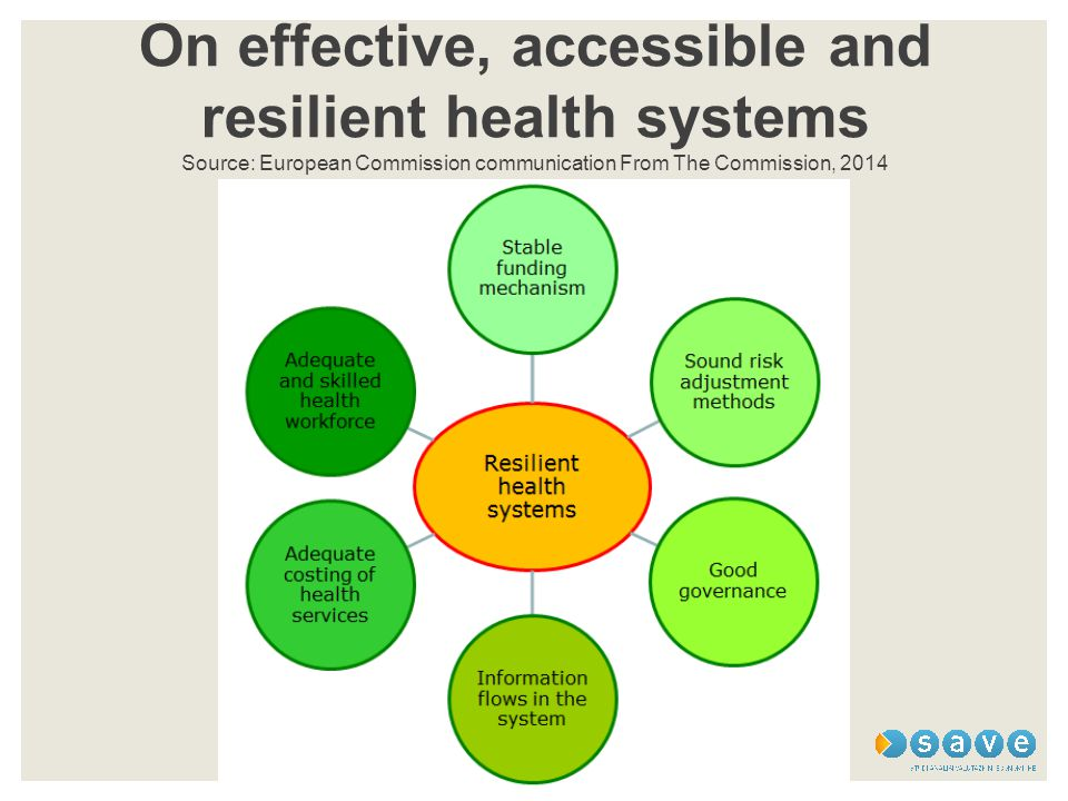 On effective, accessible and resilient health systems Source: European Commission communication From The Commission, 2014