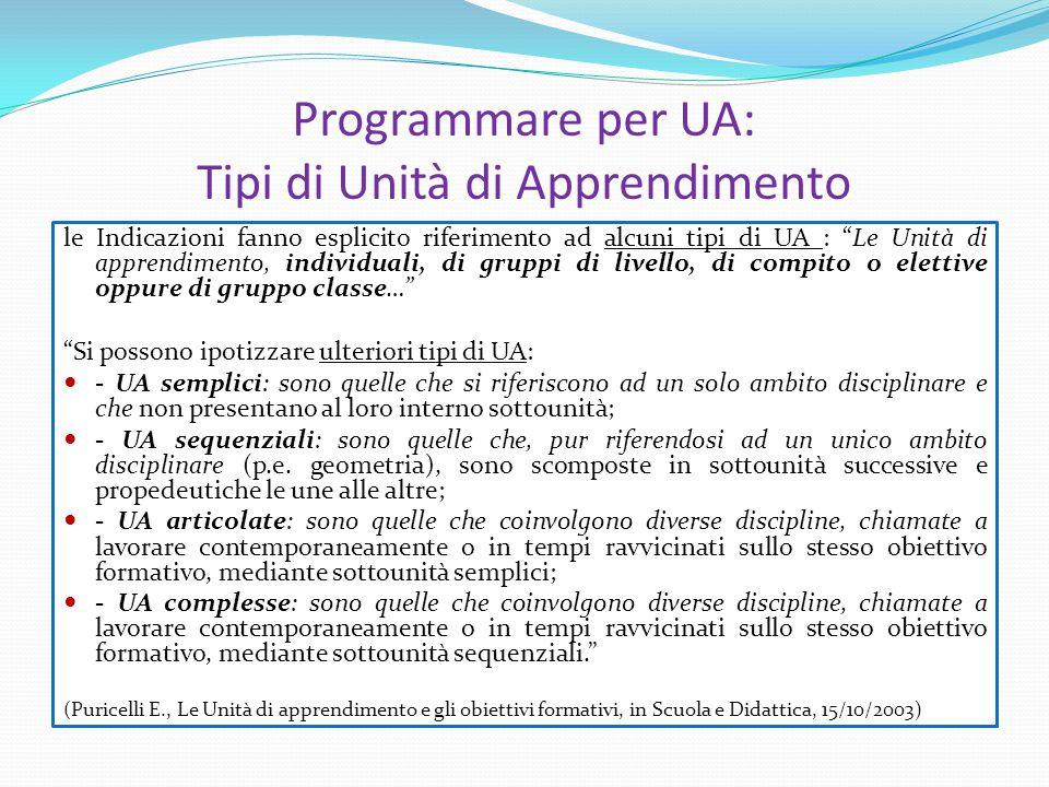 """Programmare per UA: Tipi di Unità di Apprendimento le Indicazioni fanno esplicito riferimento ad alcuni tipi di UA : """"Le Unità di apprendimento, indiv"""