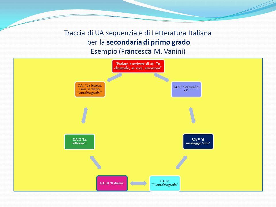 """Traccia di UA sequenziale di Letteratura Italiana per la secondaria di primo grado Esempio (Francesca M. Vanini) 6. UA VI """"L'autobiografia nel '900 """""""