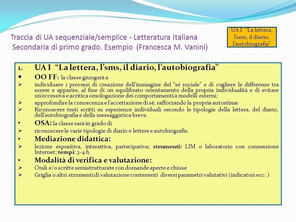"""Traccia di UA sequenziale/semplice - Letteratura Italiana Secondaria di primo grado. Esempio (Francesca M. Vanini) 1. UA I """"La lettera, l'sms, il diar"""