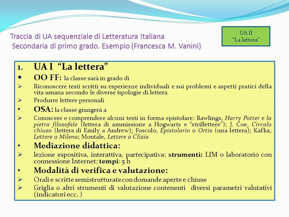 """Traccia di UA sequenziale di Letteratura Italiana Secondaria di primo grado. Esempio (Francesca M. Vanini) 1. UA I """"La lettera"""" OO FF : la classe sarà"""