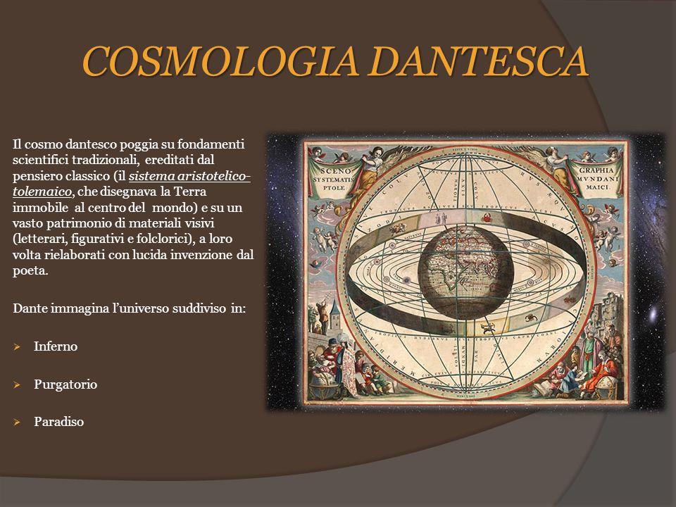 COSMOLOGIA DANTESCA Il cosmo dantesco poggia su fondamenti scientifici tradizionali, ereditati dal pensiero classico (il sistema aristotelico- tolemai