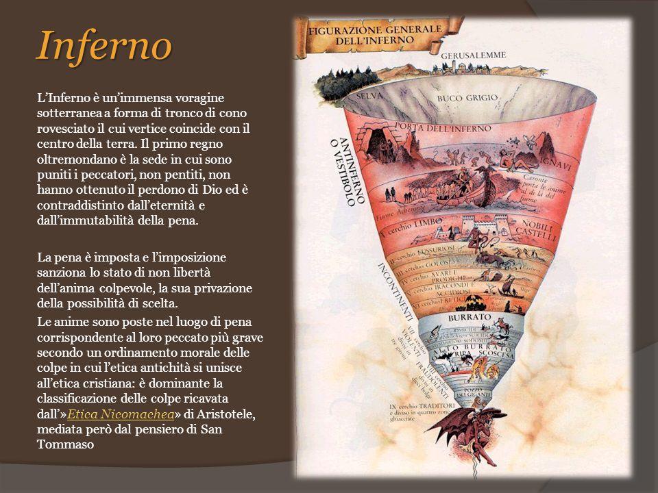 Inferno L'Inferno è un'immensa voragine sotterranea a forma di tronco di cono rovesciato il cui vertice coincide con il centro della terra. Il primo r
