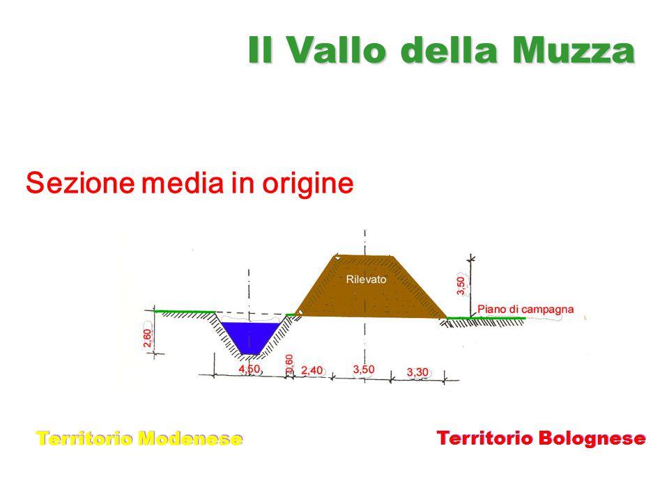Sezione media in origine Territorio Modenese Territorio Modenese Territorio Bolognese Territorio Bolognese Il Vallo della Muzza