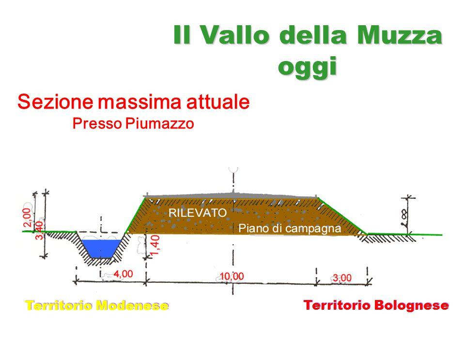 Sezione massima attuale Presso Piumazzo Territorio Modenese Territorio Modenese Territorio Bolognese Territorio Bolognese Il Vallo della Muzza oggi