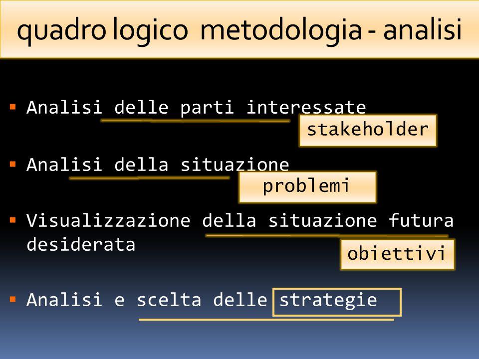  Analisi delle parti interessate  Analisi della situazione  Visualizzazione della situazione futura desiderata  Analisi e scelta delle strategie obiettivi quadro logico metodologia - analisi stakeholder problemi