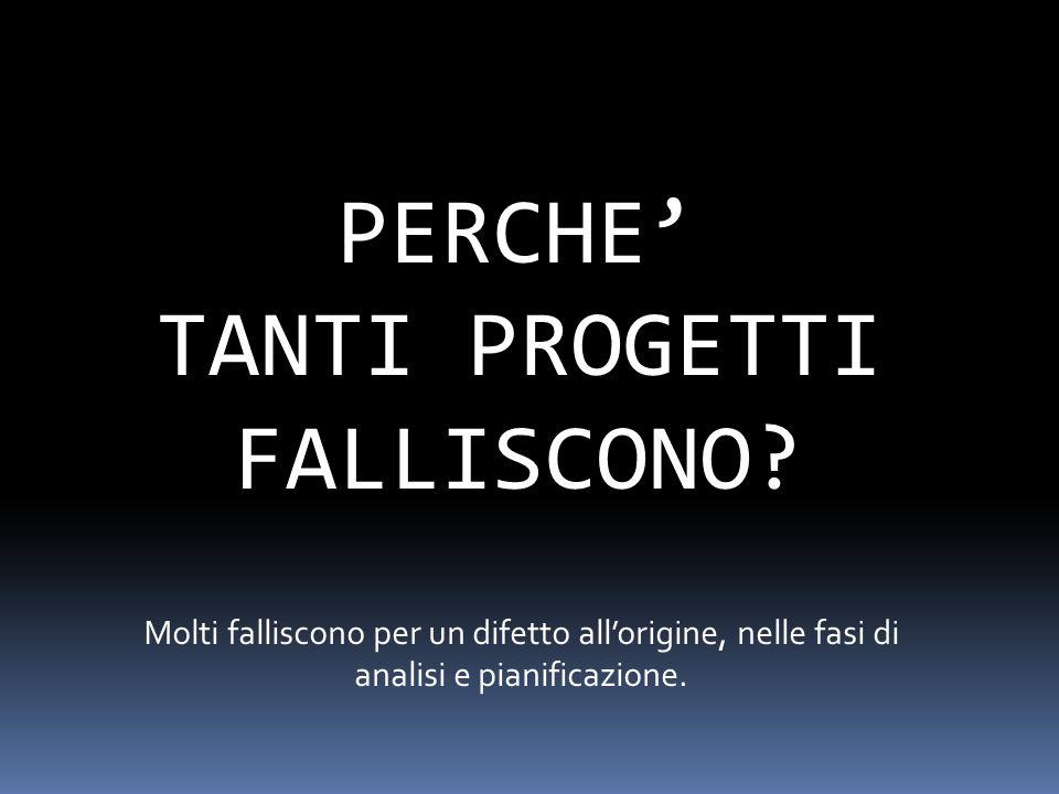 PERCHE' TANTI PROGETTI FALLISCONO.