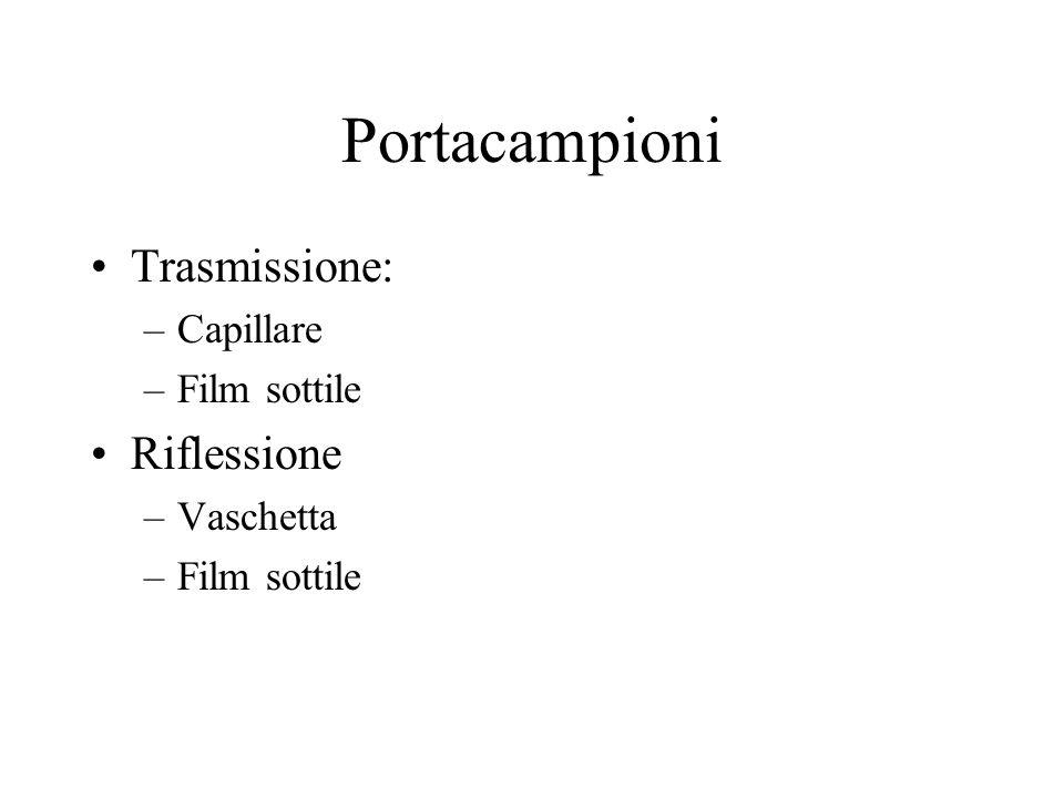 Portacampioni Trasmissione: –Capillare –Film sottile Riflessione –Vaschetta –Film sottile