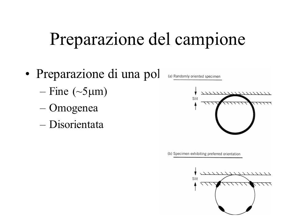 Preparazione del campione Preparazione di una polvere –Fine (~5  m) –Omogenea –Disorientata