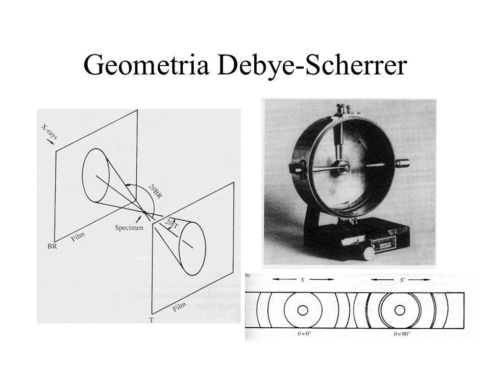 Geometria Debye-Scherrer