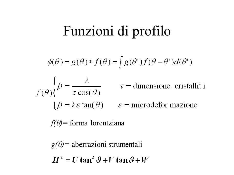 Funzioni di profilo g(  )= aberrazioni strumentali f(  )= forma lorentziana