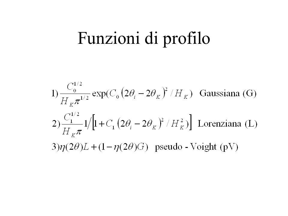 Funzioni di profilo