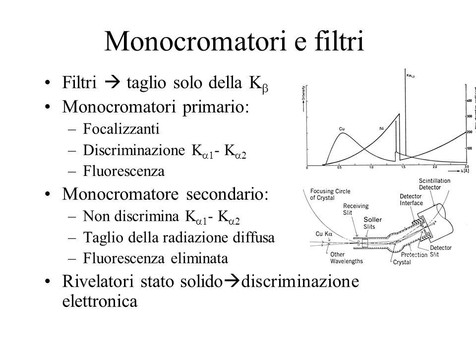 Monocromatori e filtri Filtri  taglio solo della K  Monocromatori primario: –Focalizzanti –Discriminazione K  1 - K  2 –Fluorescenza Monocromatore